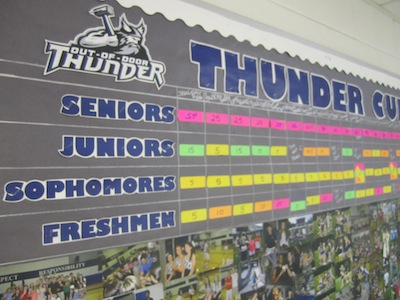 SOPHOMORES WIN THUNDERCUP